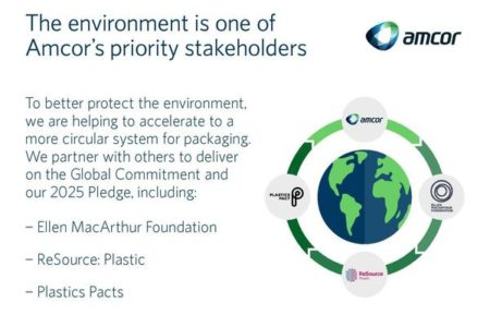 Amcor joins World Wildlife Fund-led ReSource: Plastic