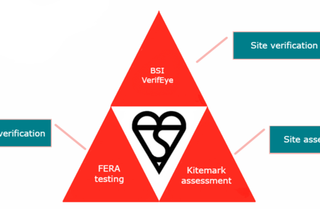 BSI introduces kitemark to address food fraud