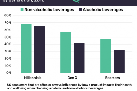 Hard seltzer movement is here to stay, says GlobalData